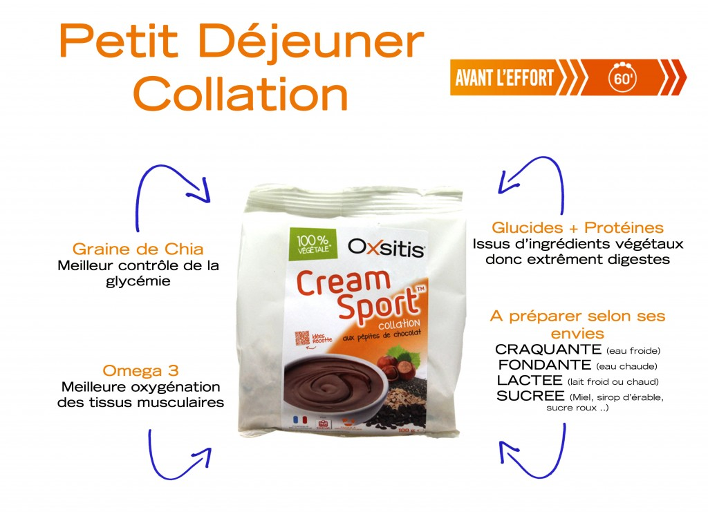 Crème Sport Oxsitis